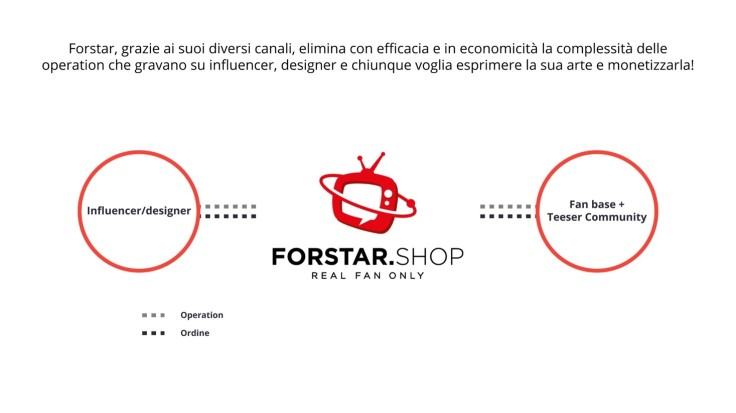 Forstar.shop_img1
